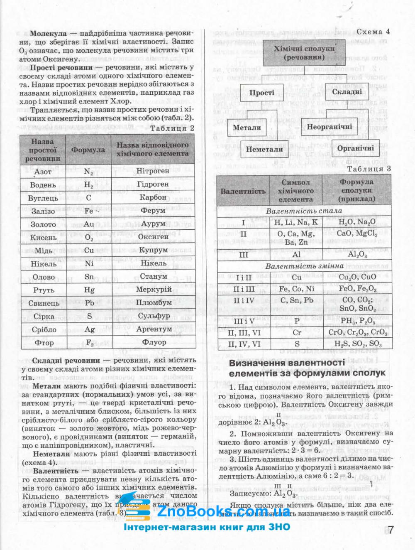 ЗНО 2021 Хімія. Комплексне видання : Титаренко Н. Літера. купити 7