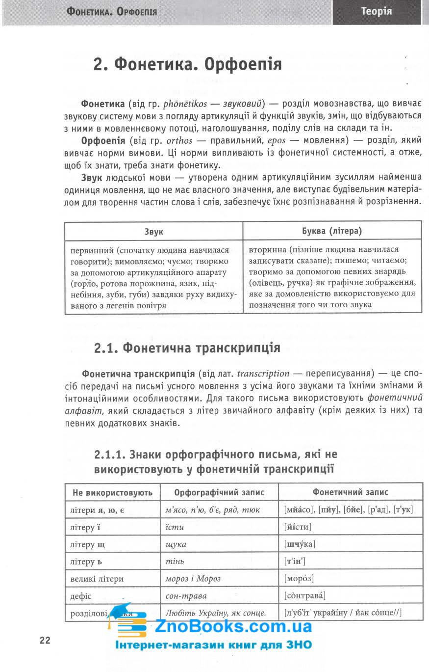 Українська мова і література ЗНО і ДПА 2022. Навчально-практичний довідник : Воскресенська Ю. Торсінг. купити 7