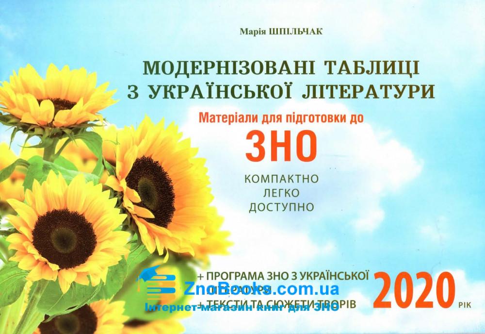 Модернізовані таблиці з української літератури. для підготовки до ЗНО : Шпільчак М. купити 0