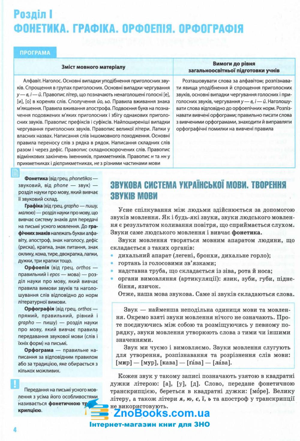Українська мова ЗНО 2021. Комплексне видання : Глазова О. Освіта купити 4