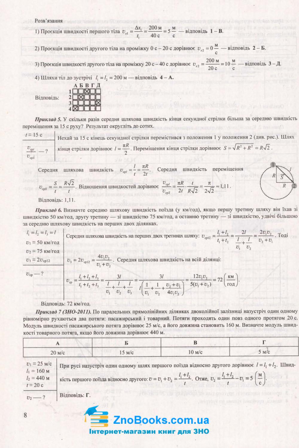 ЗНО 2021 Фізика. Комплексне видання : Струж Н. Підручники і посібники. купити 8