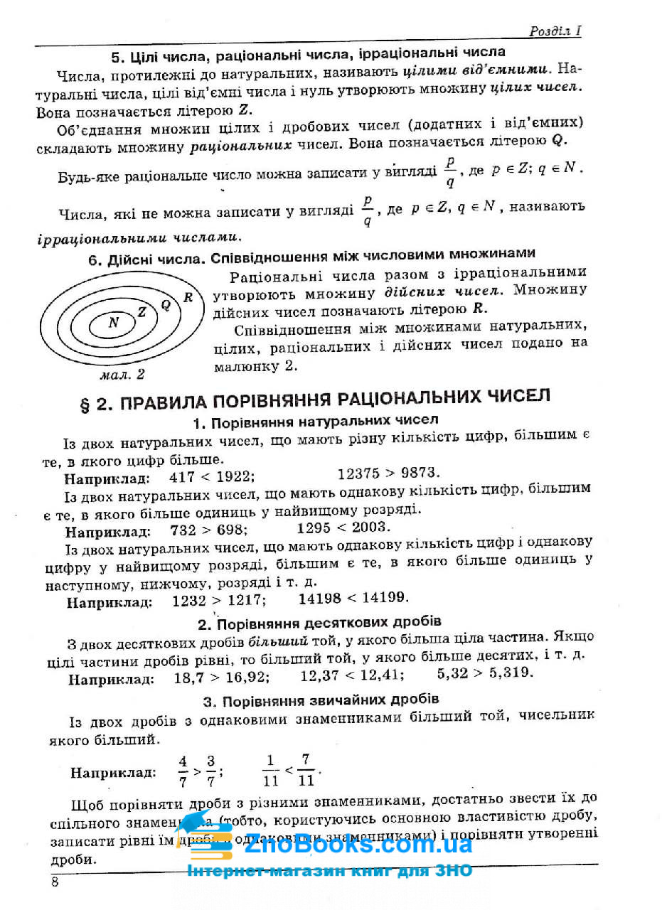 Математика ЗНО 2021. Довідник + тести : Істер О. Абетка. купити 8
