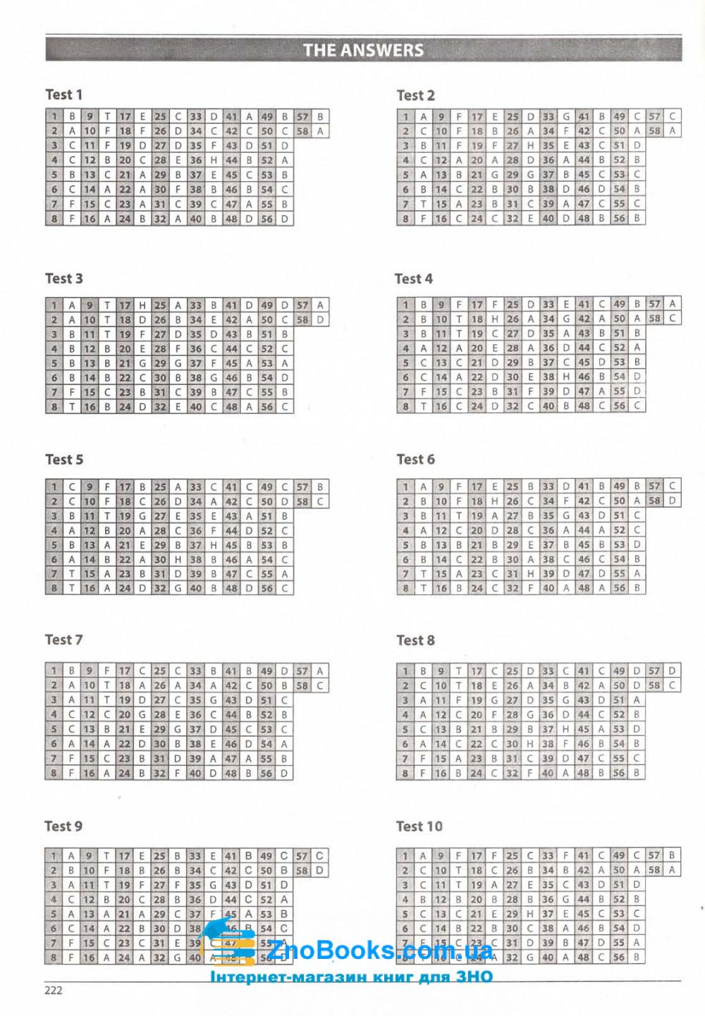 ЗНО 2020 Англійська мова. Complete Practice Test : Євчук О., Доценко І. Абетка купити 9