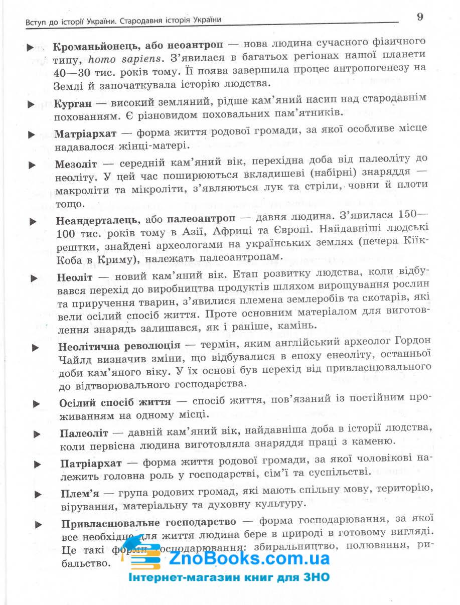 ЗНО 2021 історія України. Енциклопедія тестів : Мартинюк О. Ранок. купити 8