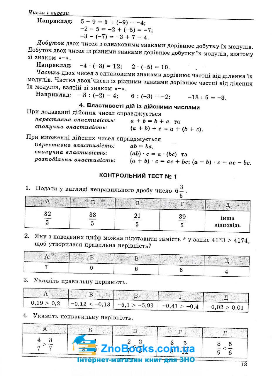 Математика ЗНО 2021. Довідник + тести : Істер О. Абетка. купити 11