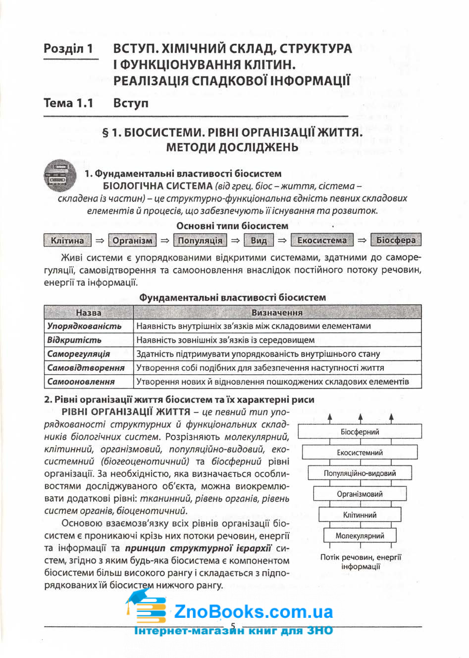 Біологія ЗНО 2021. Збірник тестів : Соболь В. Абетка. купити 5