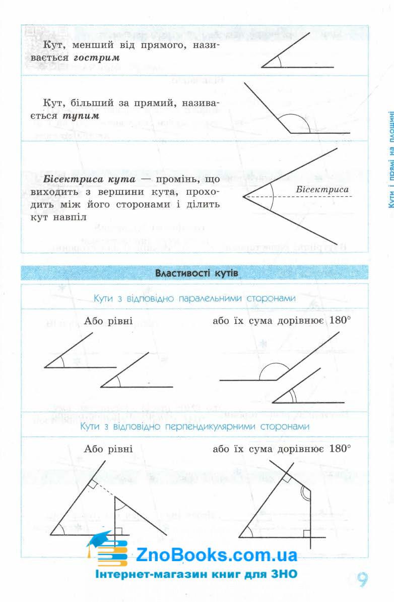 Геометрія у таблицях і схемах для учнів 7—11 класів. Серiя
