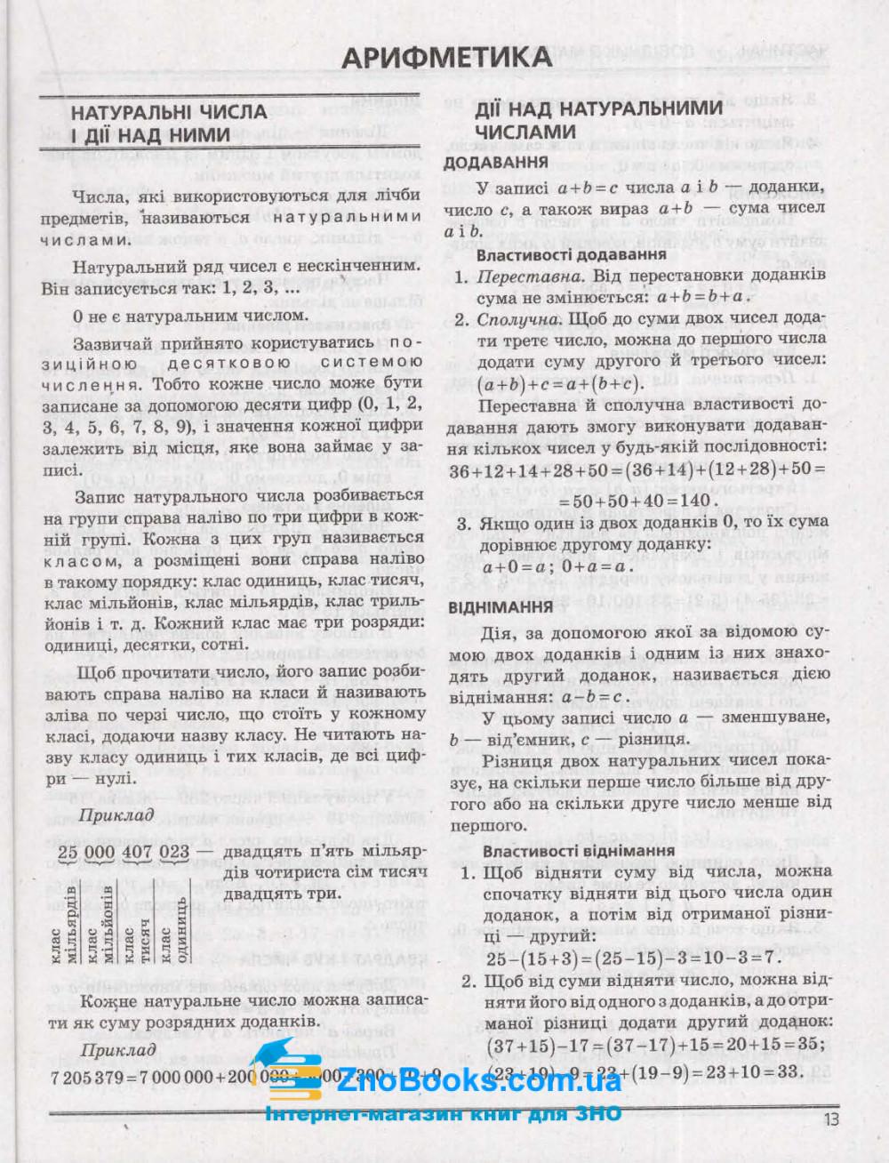 ЗНО 2021 Математика. Комплексне видання + ДПА : Гальперіна А., Забєлишинська М. Літера. купити 8