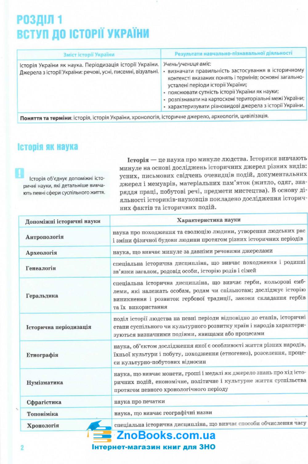Історія України ЗНО 2022. Комплексне видання : Гук О. Освіта. купити 3