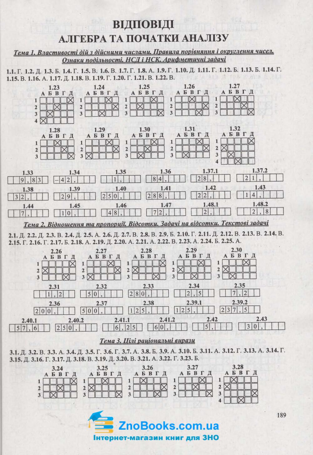 ЗНО 2021 Математика. Збірник тестів : Капіносов А. Підручники і посібники. купити  8
