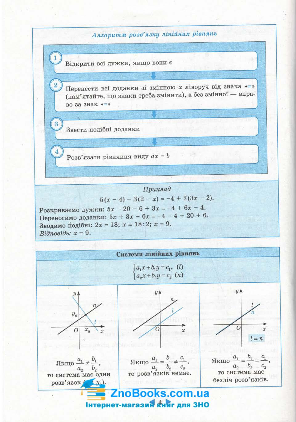 Довідник 7-11 клас з алгебри та геометрії. Підготовка до ЗНО та ДПА. Гальперіна А. Весна 5