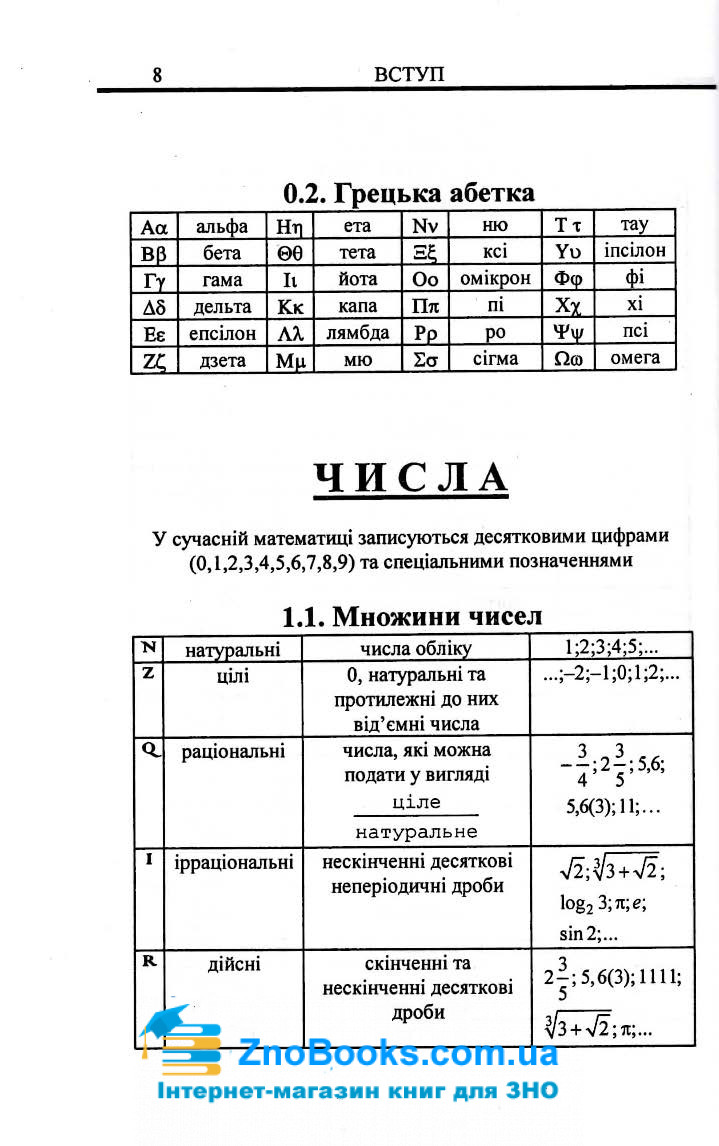 Алгебра і початки аналізу в таблицях і схемах : Бровченко О. Логос. купити  9