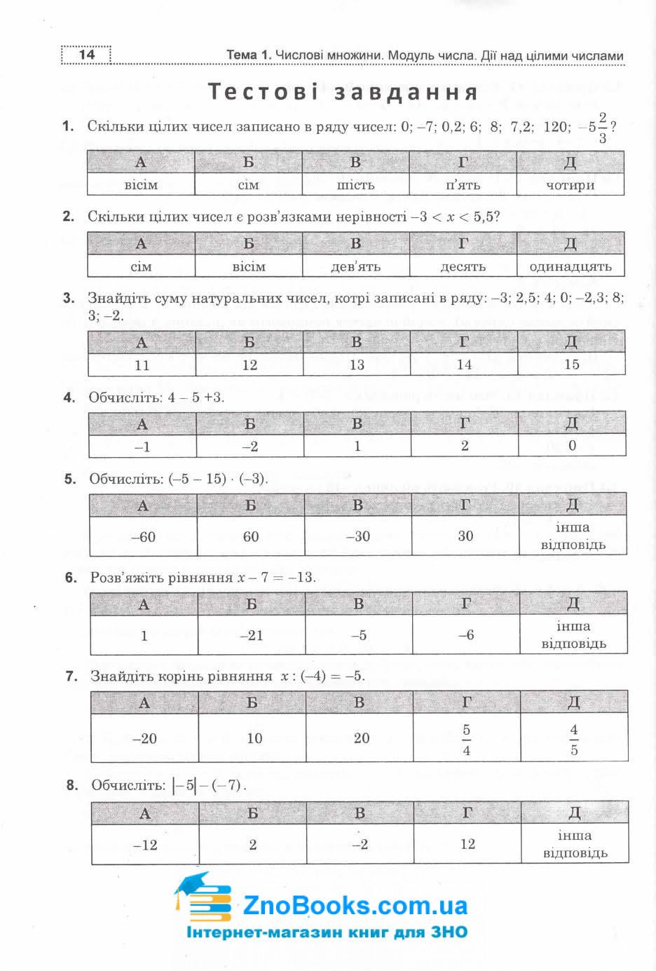 Клочко І. Математика ЗНО 2021. Алгебра рівень стандарту. Частина 1 :  Навчальна книга - Богдан. 8