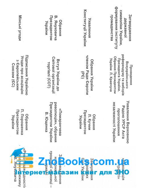 Історія України ЗНО 2021. КАРТКИ. Як вивчити найважливіші дати та події за три дні : Гісем О. Абетка. купити 2