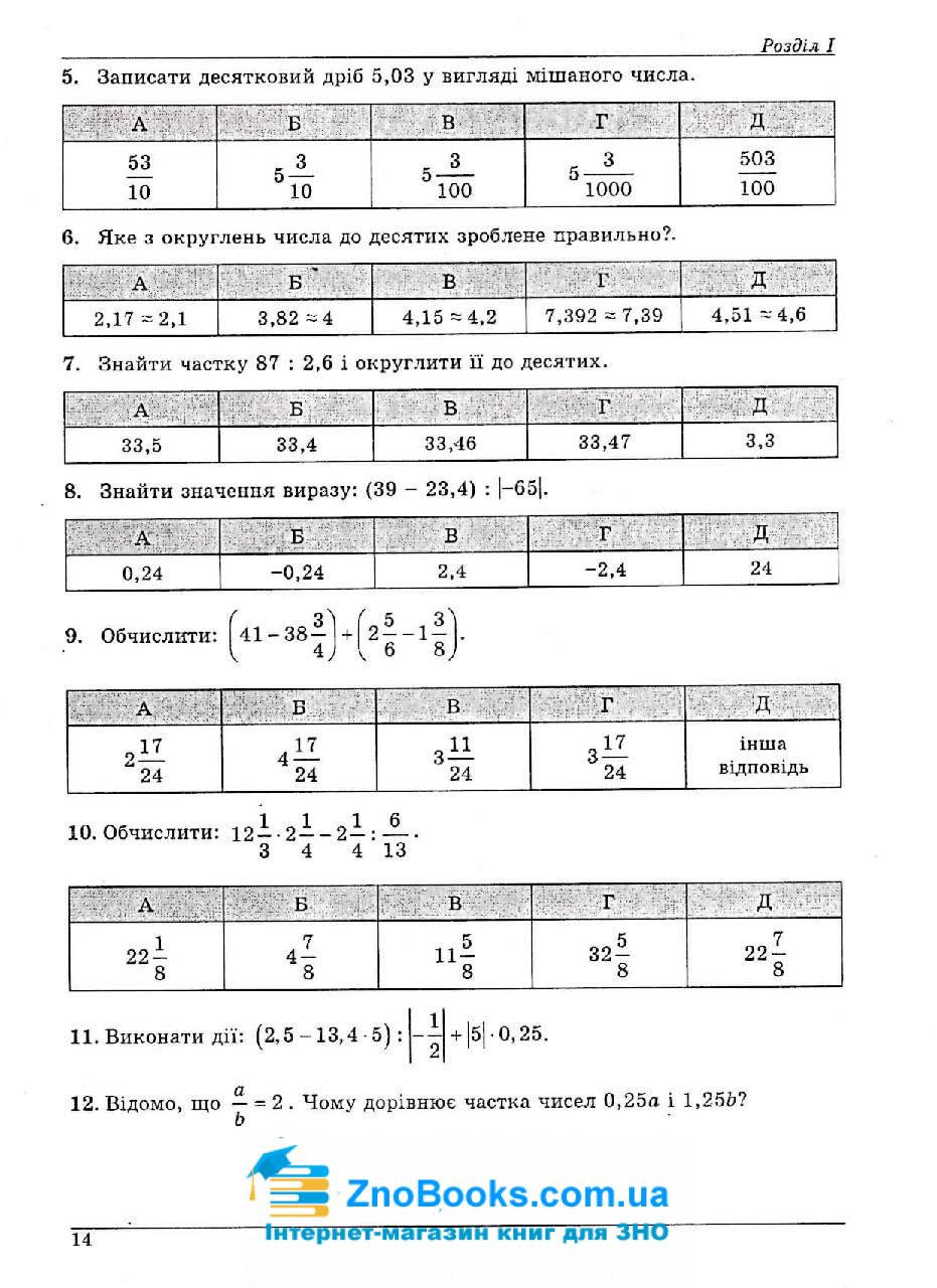 Математика : Довідник + тести та 20 варіантів тестів у форматі ЗНО 2022 : Істер О. Абетка. купити 9