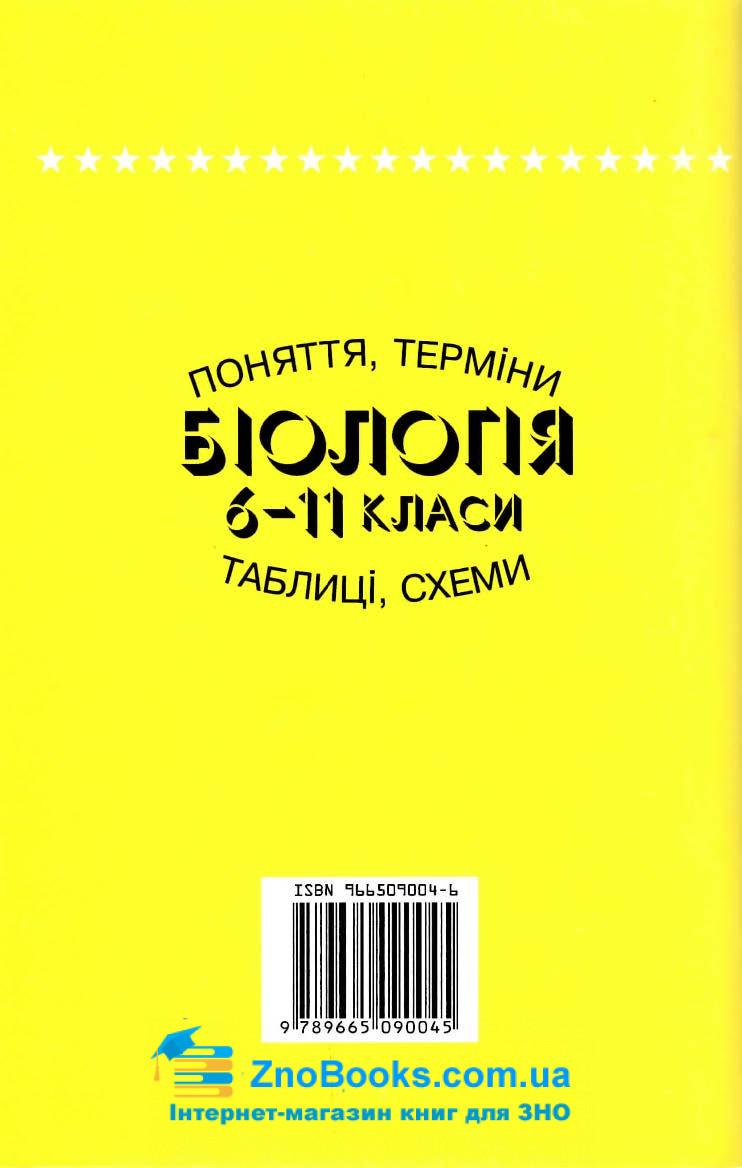 Біологія в поняттях, таблицях і схемах : Сухолин Н. Логос. купити 11