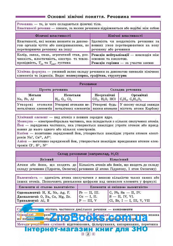 Хімія 7-11 класи. Серія «Довідник у таблицях» : Островерхова Н. УЛА. купити 3