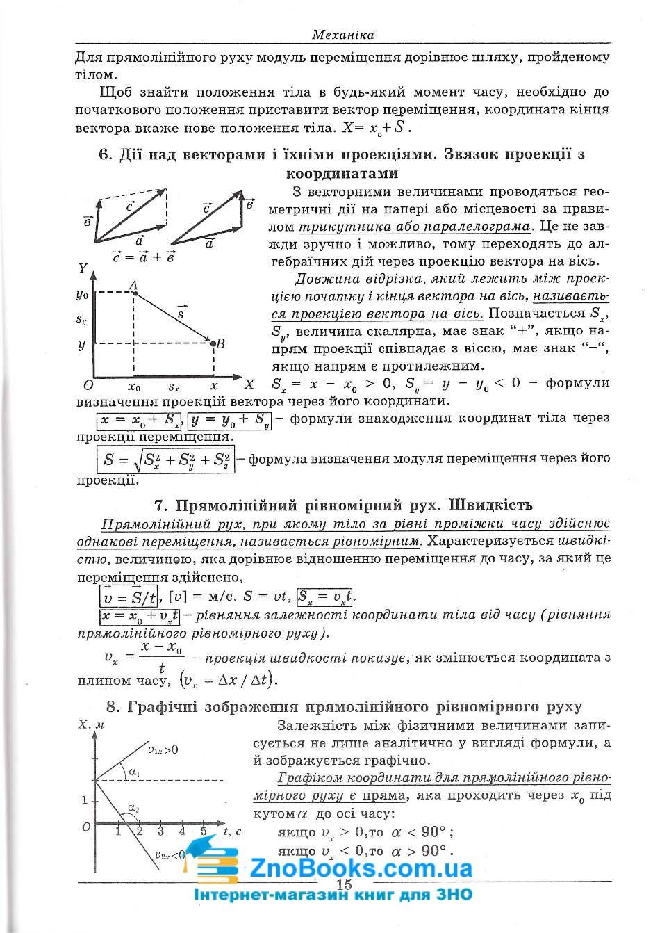 Фізика ЗНО 2019. Довідник + тести. Повний повторювальний курс. Авт: Мойсеєнко І. Вид-во: Абетка. купити 5