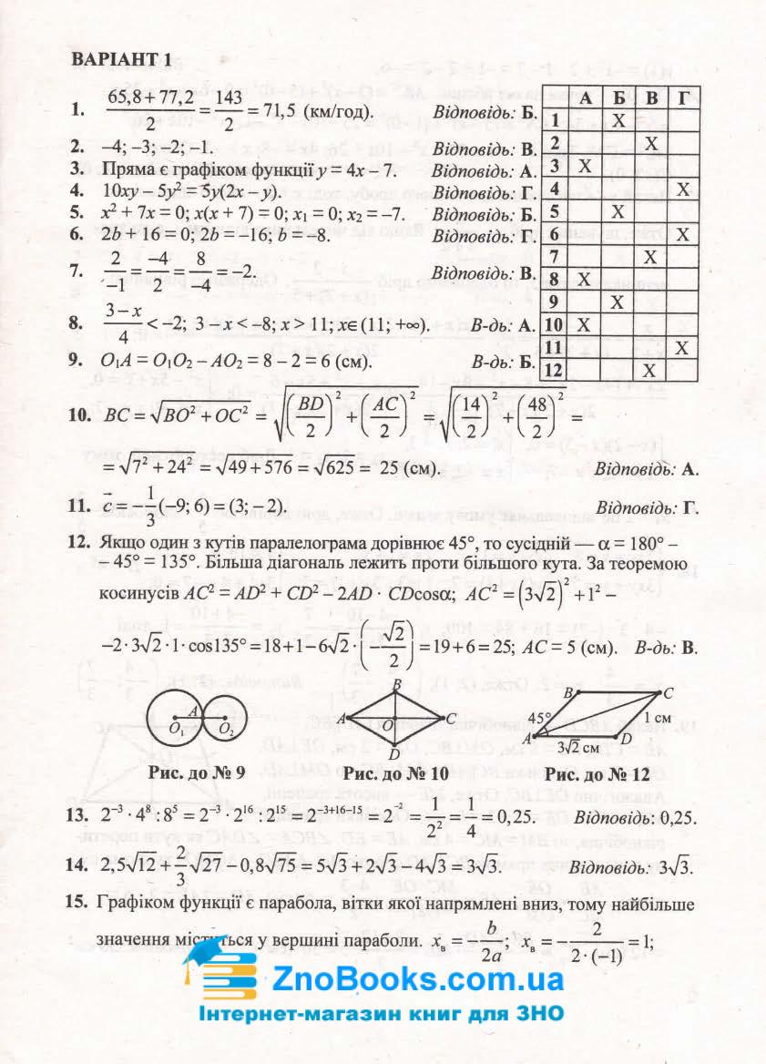 Відповіді до збірника для ДПА 2020 з математики 9 клас Істера О. купити 1