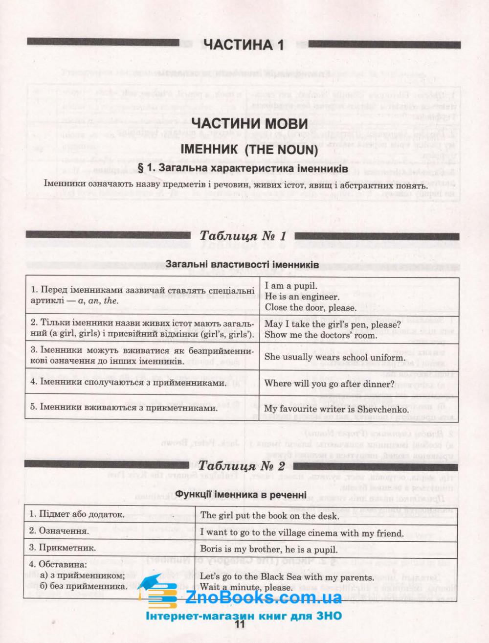 Англійська мова. Граматика. Таблиці та схеми : Погожих Г. Торсінг. купити 11
