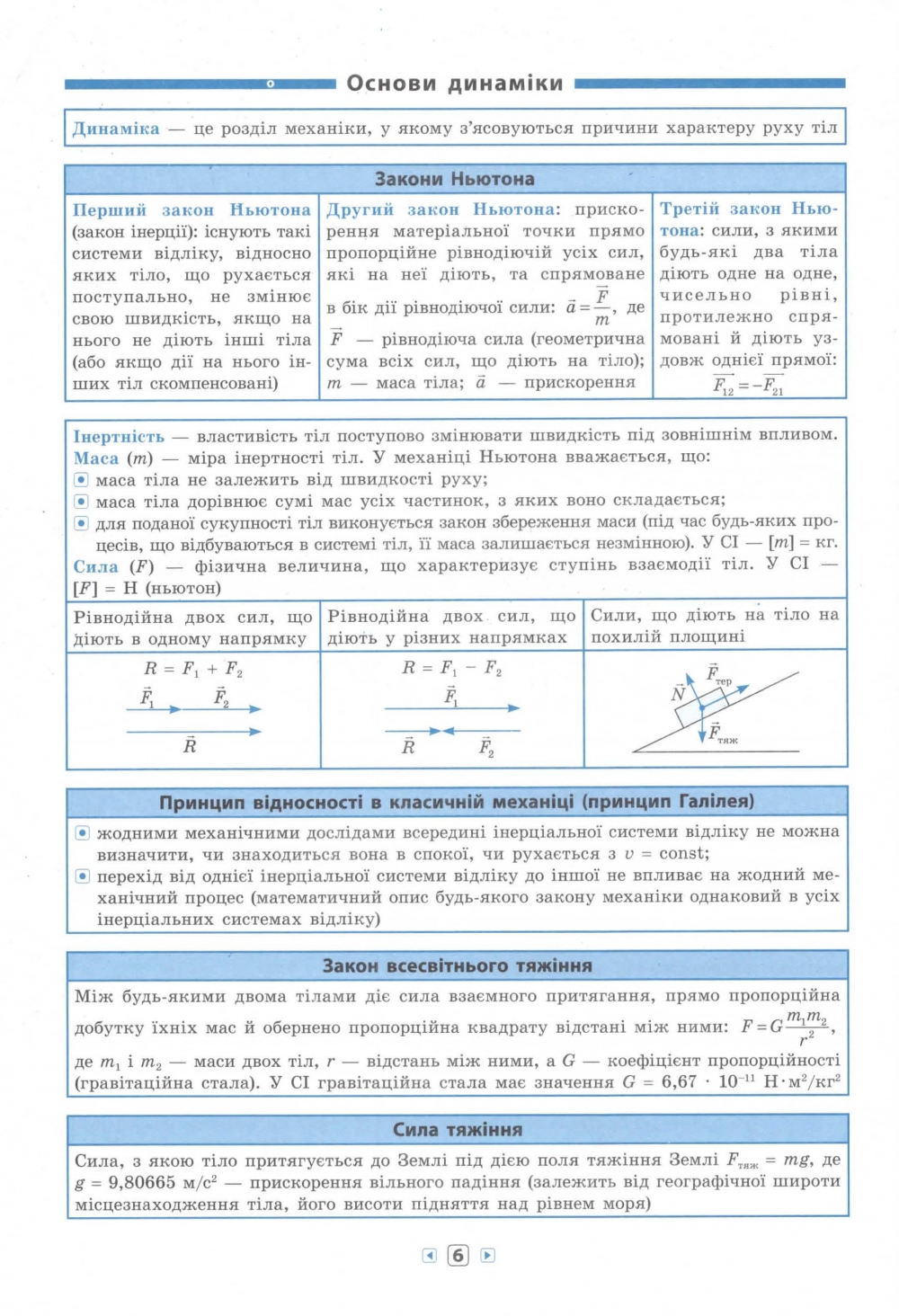 Фізика 7-11 класи. Серія «Довідник у таблицях» : Столяревська Н. УЛА. купити 6