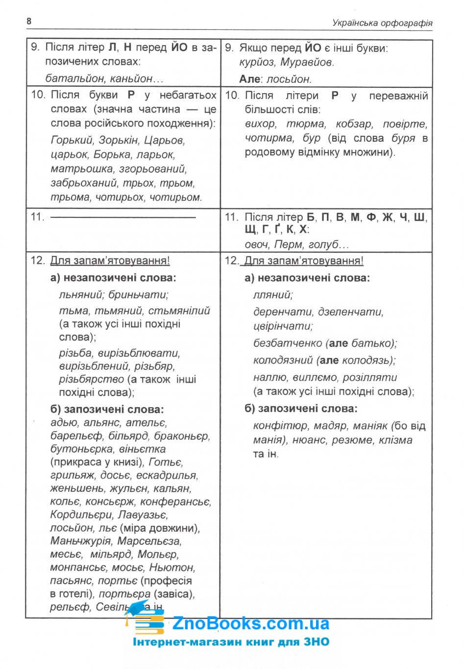 Українська орфографія: Дрозд О. Навчальна книга - Богдан. купити 9