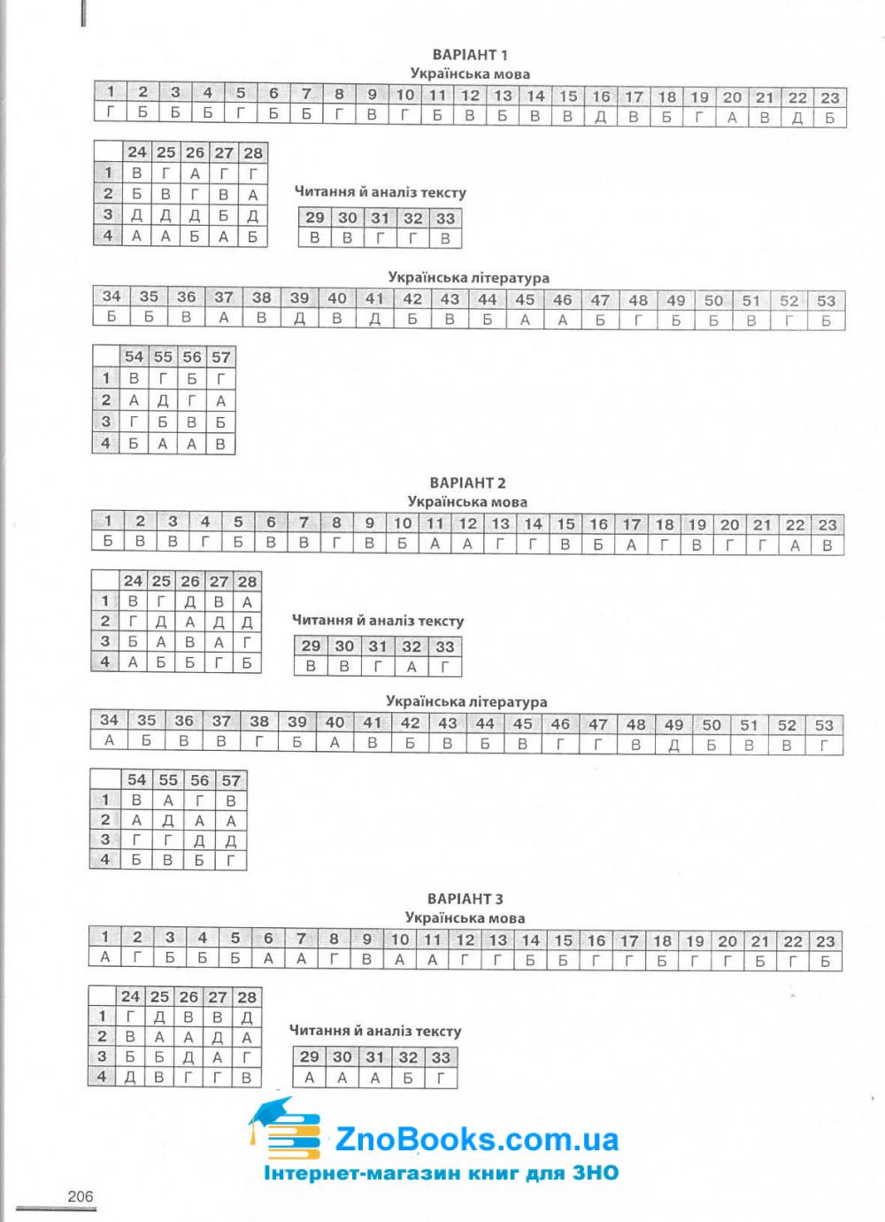 ЗНО 2020 Українська мова та література. Збірник завдань 20 варіантів: Куриліна О. Абетка 8