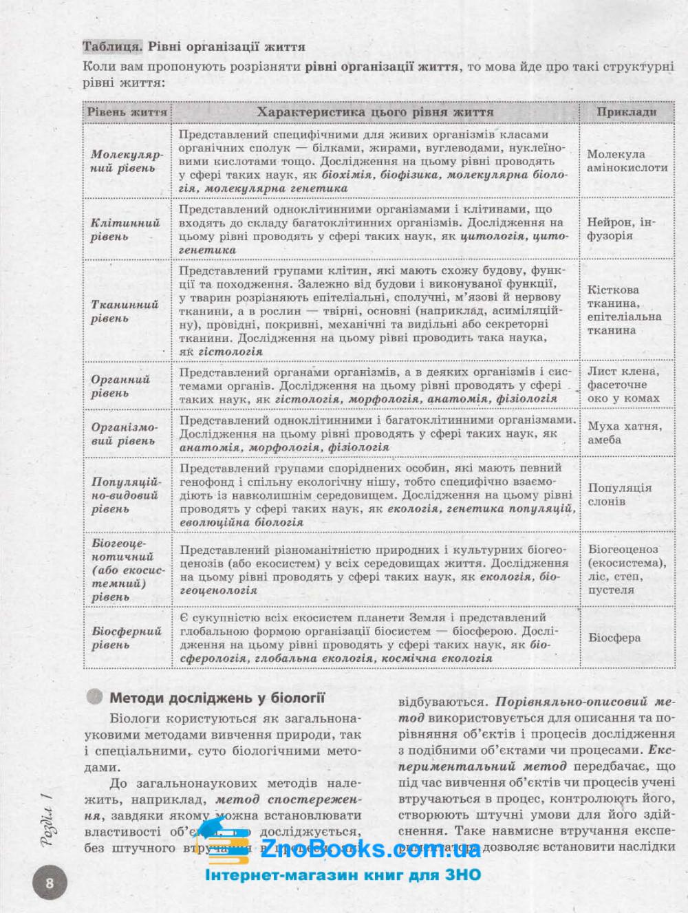 Інтерактивний довідник-практикум із тестами з біології до ЗНО 2022 : Тагліна О.  Ранок. купити 8