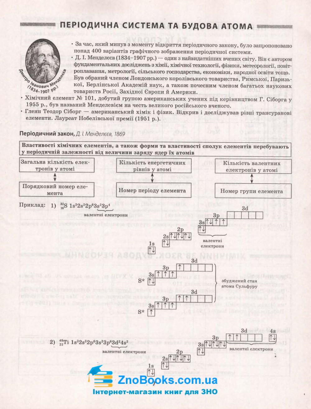 Хімія. Таблиці та схеми : Варавва Н. Торсінг. купити 8