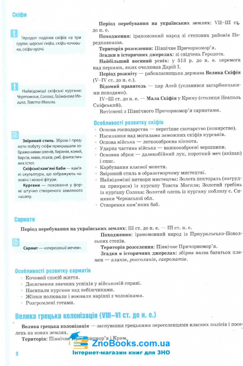 Історія України ЗНО 2022. Комплексне видання : Гук О. Освіта. купити 9