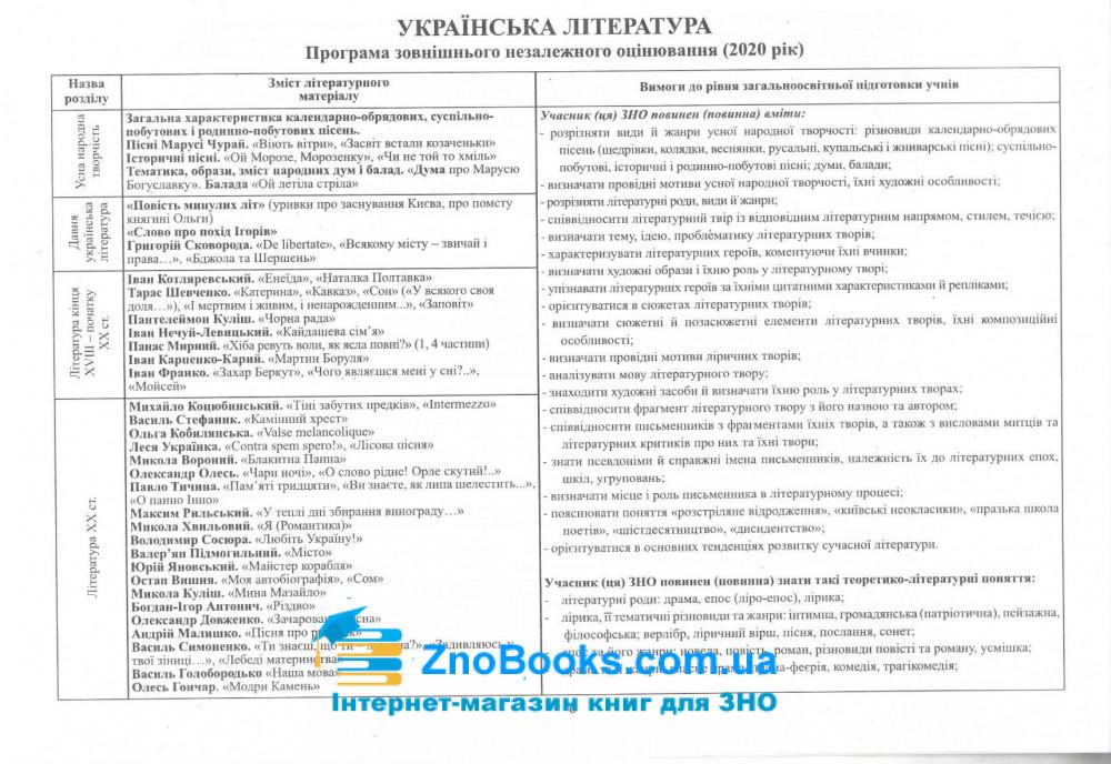 Модернізовані таблиці з української літератури. для підготовки до ЗНО : Шпільчак М. купити 6