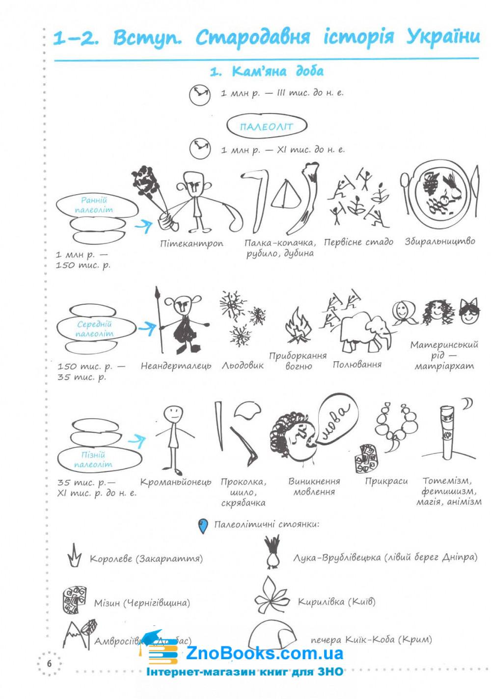 Візуалізований посібник. Історія України ЗНО 2022 : Харківська Н., Морозова Н., Егве Я. Основа. 6