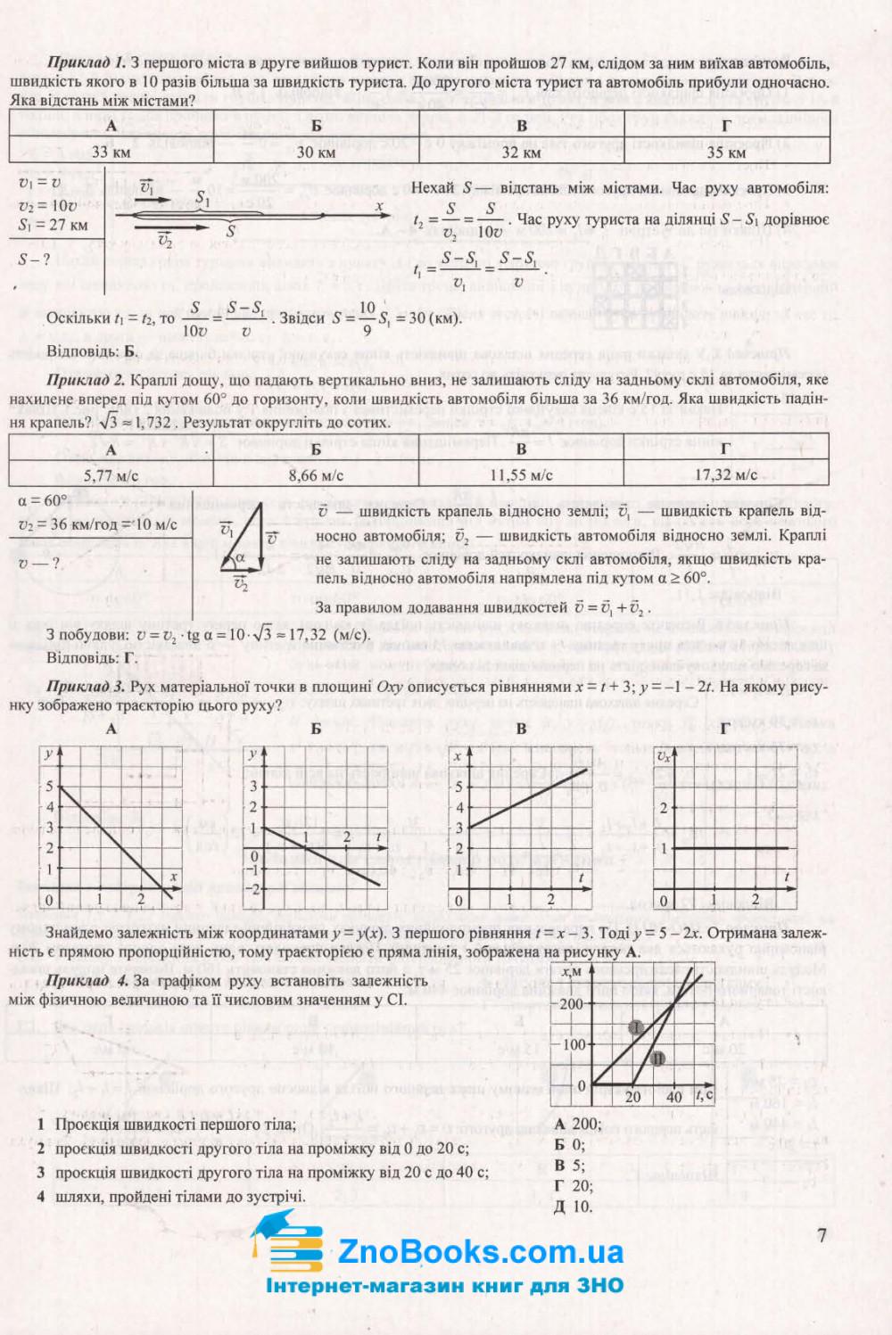 ЗНО 2021 Фізика. Комплексне видання : Струж Н. Підручники і посібники. купити 7