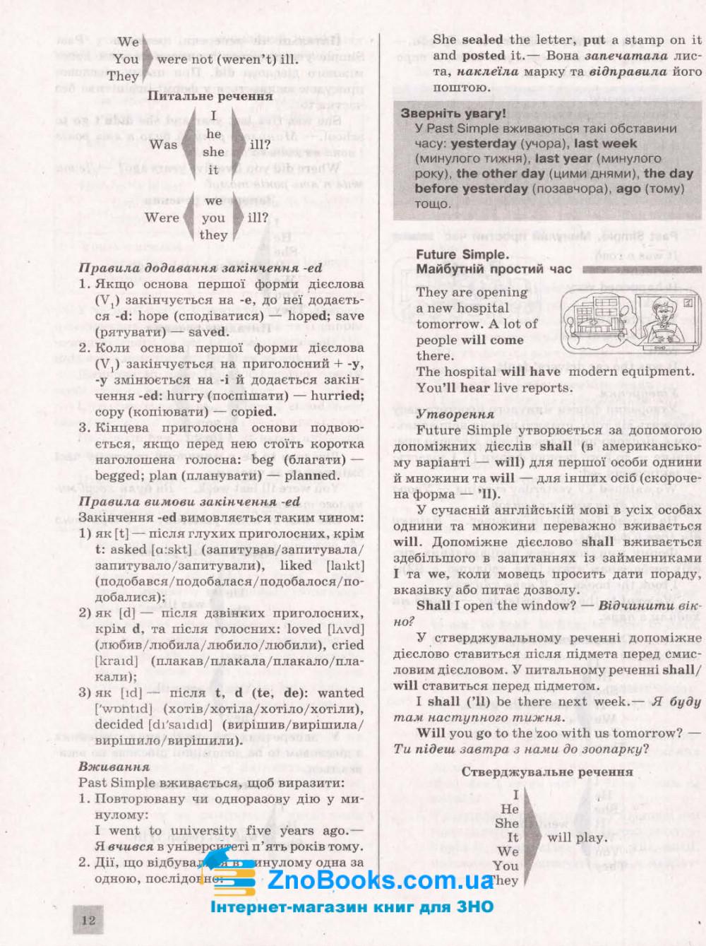 Англійська мова ЗНО 2021. Комплексне видання + типові тестові /КОМПЛЕКТ/ : Чернишова Ю., Мясоєдова С. Літера 6