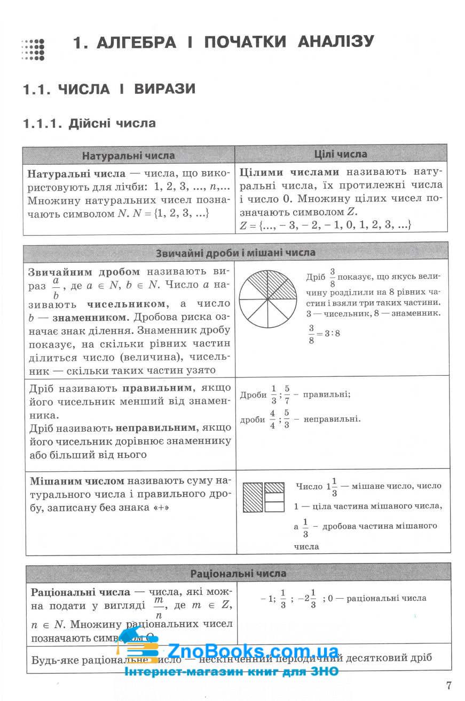 Експрес-підготовка до ЗНО. Математика : Роганін О., Виноградова Т. Асса. купити 7