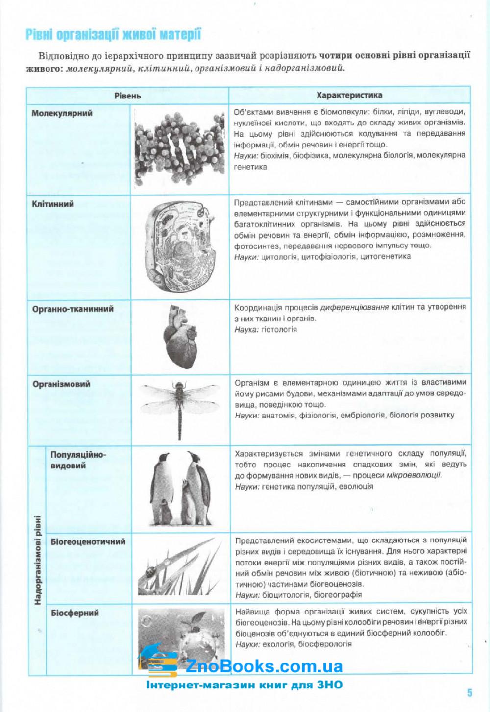 Біологія ЗНО 2021. Сліпчук І. Комплексне видання : Освіта купити 5