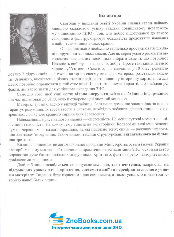Історія України: опорний конспект. Підготовка до ЗНО у 49 таблицях : Харькова Н. С. купити 3