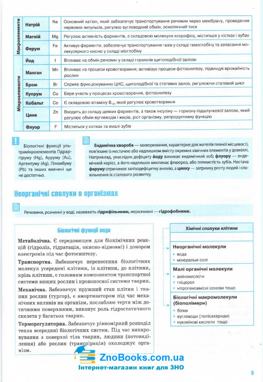 Біологія ЗНО 2020. (Сліпчук І.) Комплексне видання для підготовки. Освіта купити 9