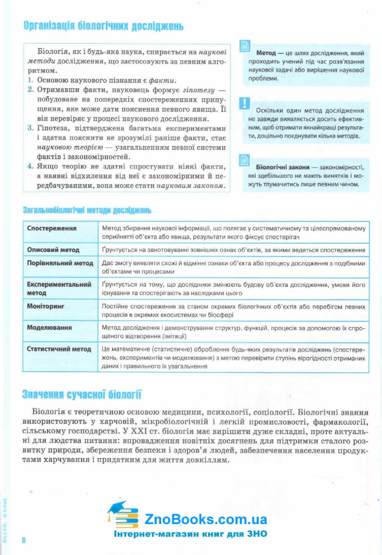 Біологія ЗНО 2021. Сліпчук І. Комплексне видання : Освіта купити 6