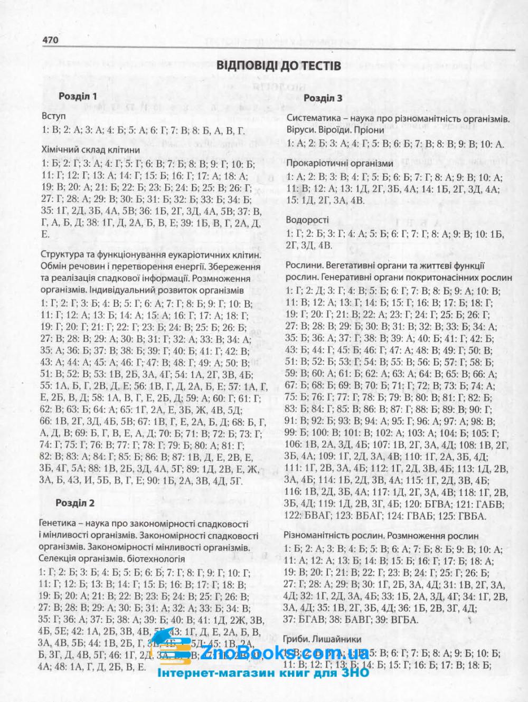ЗНО 2021 Біологія. Комплексне видання: Біда О.,  Дерій С. Літера. купити 9