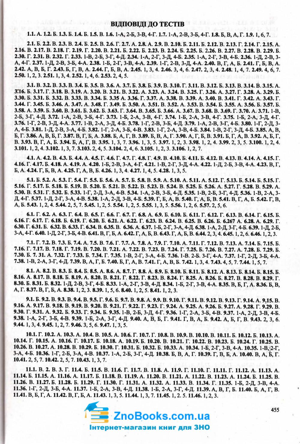 ЗНО 2021 Історія України. Комплексне видання : Панчук І. Підручники і посібники. купити 14
