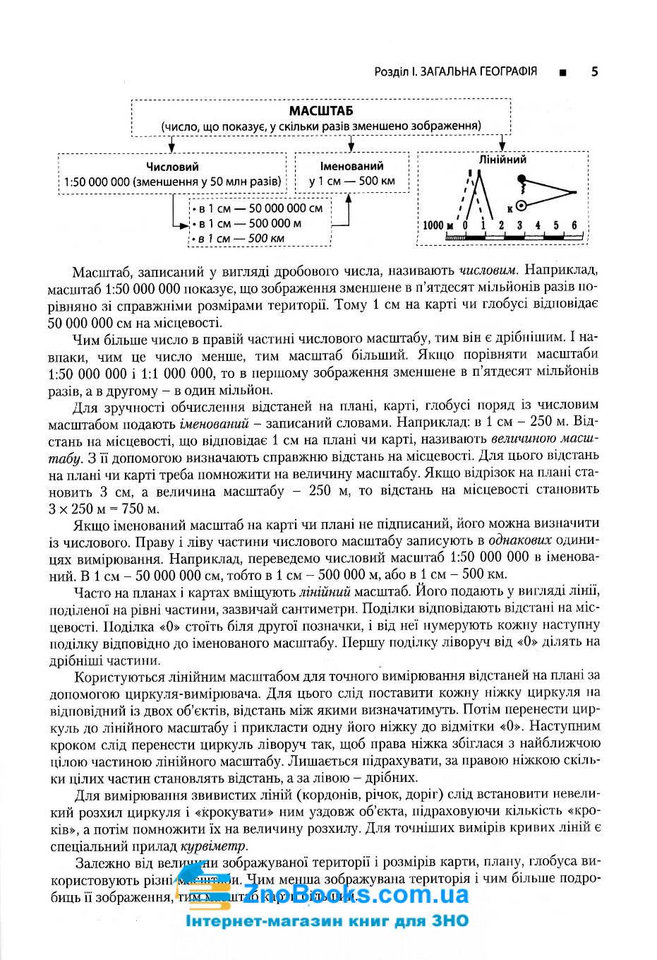 Географія. Довідник для абітурієнтів та школярів /НОВИЙ/ : Кобернік С., Коваленко Р.  Літера 5