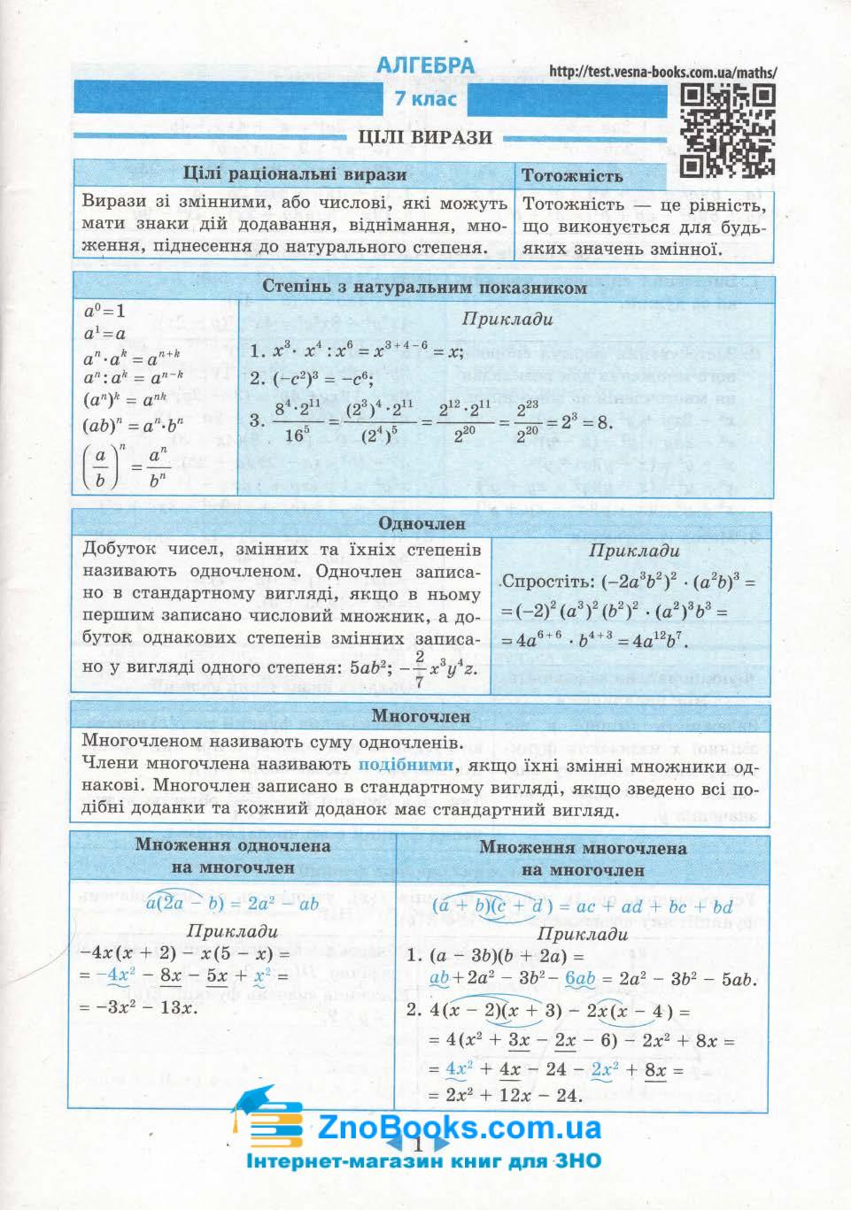 Довідник 7-11 клас з алгебри та геометрії. Підготовка до ЗНО та ДПА. Гальперіна А. Весна 2