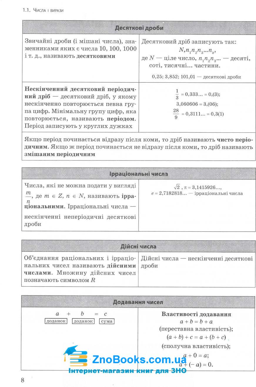 Експрес-підготовка до ЗНО. Математика : Роганін О., Виноградова Т. Асса. купити 8