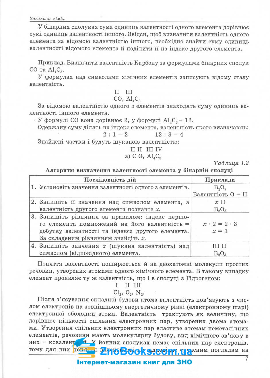 Хімія ЗНО 2022. Довідник + тести : Ярошенко О. Абетка . купити 7