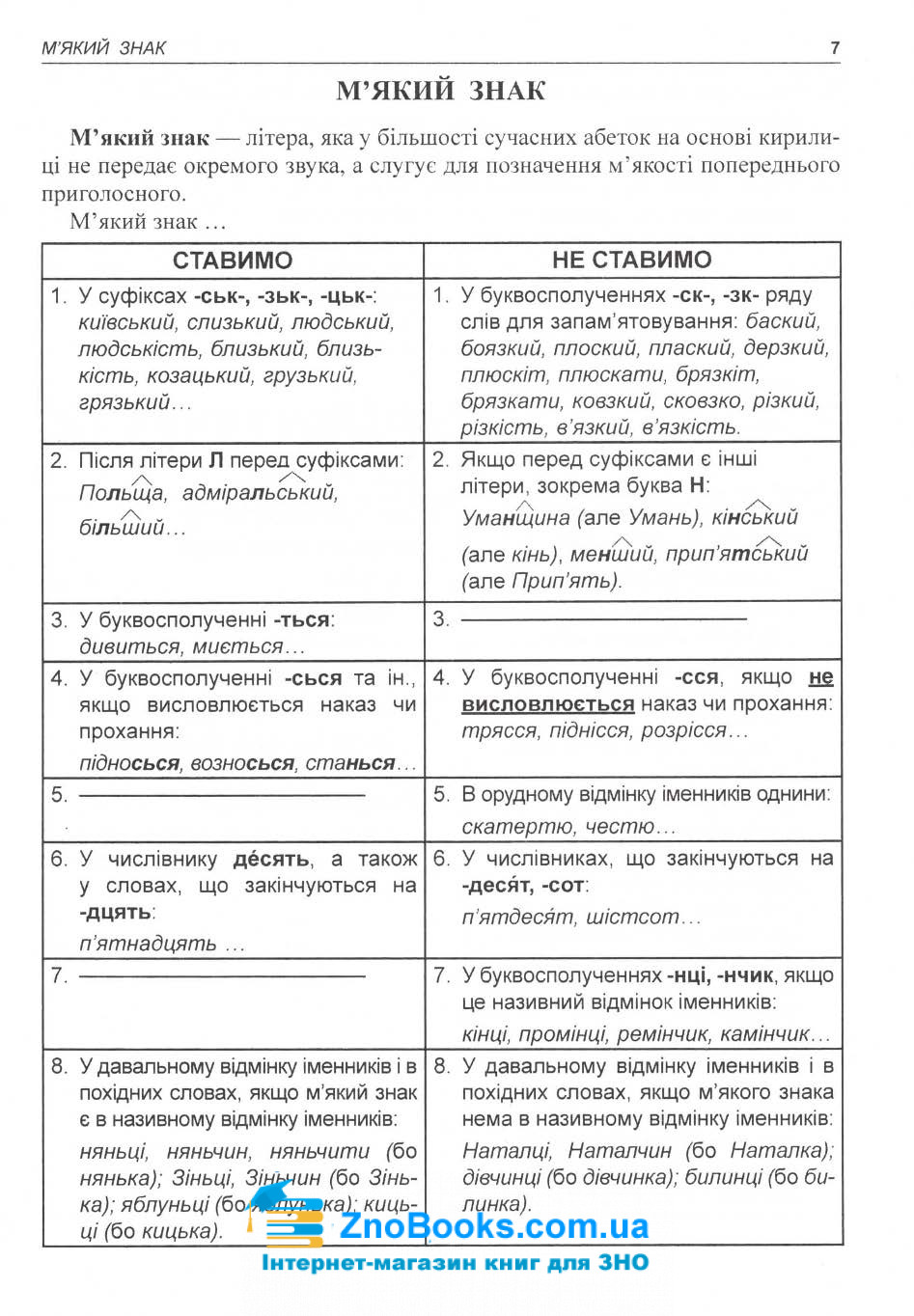 Українська орфографія: Дрозд О. Навчальна книга - Богдан. купити 8