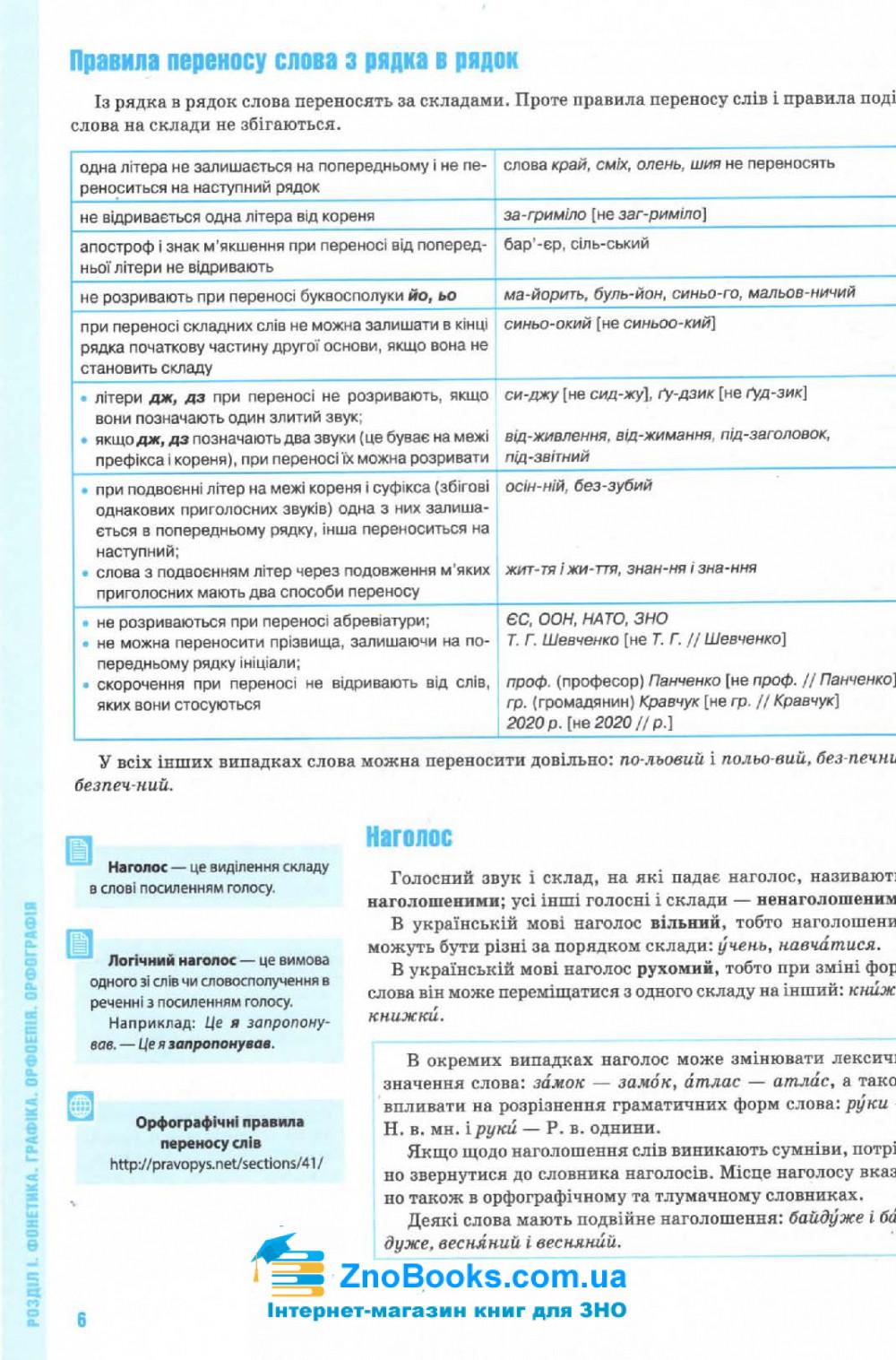 Українська мова ЗНО 2021. Комплексне видання : Глазова О. Освіта купити 6