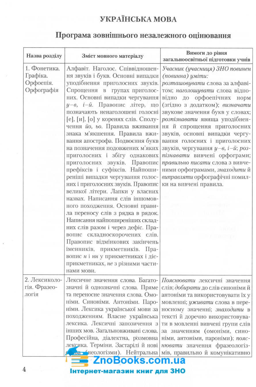 Довідник (Авраменко) для технічних спеціальностей ЗНО 2021 Українська мова. 1-ша частина: Грамота 4