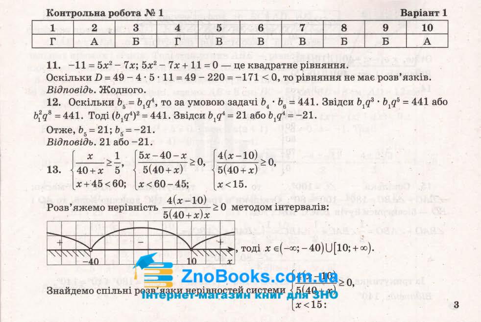 Відповіді ДПА 2021 9 клас математика : Бевз В. Освіта Купити 3