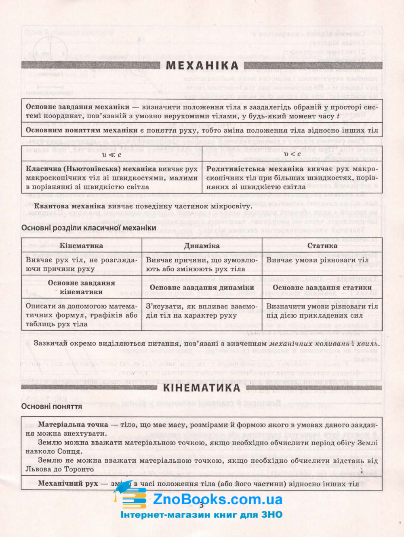 Фізика. Таблиці та схеми : Дудінова О. Торсінг. купити 3